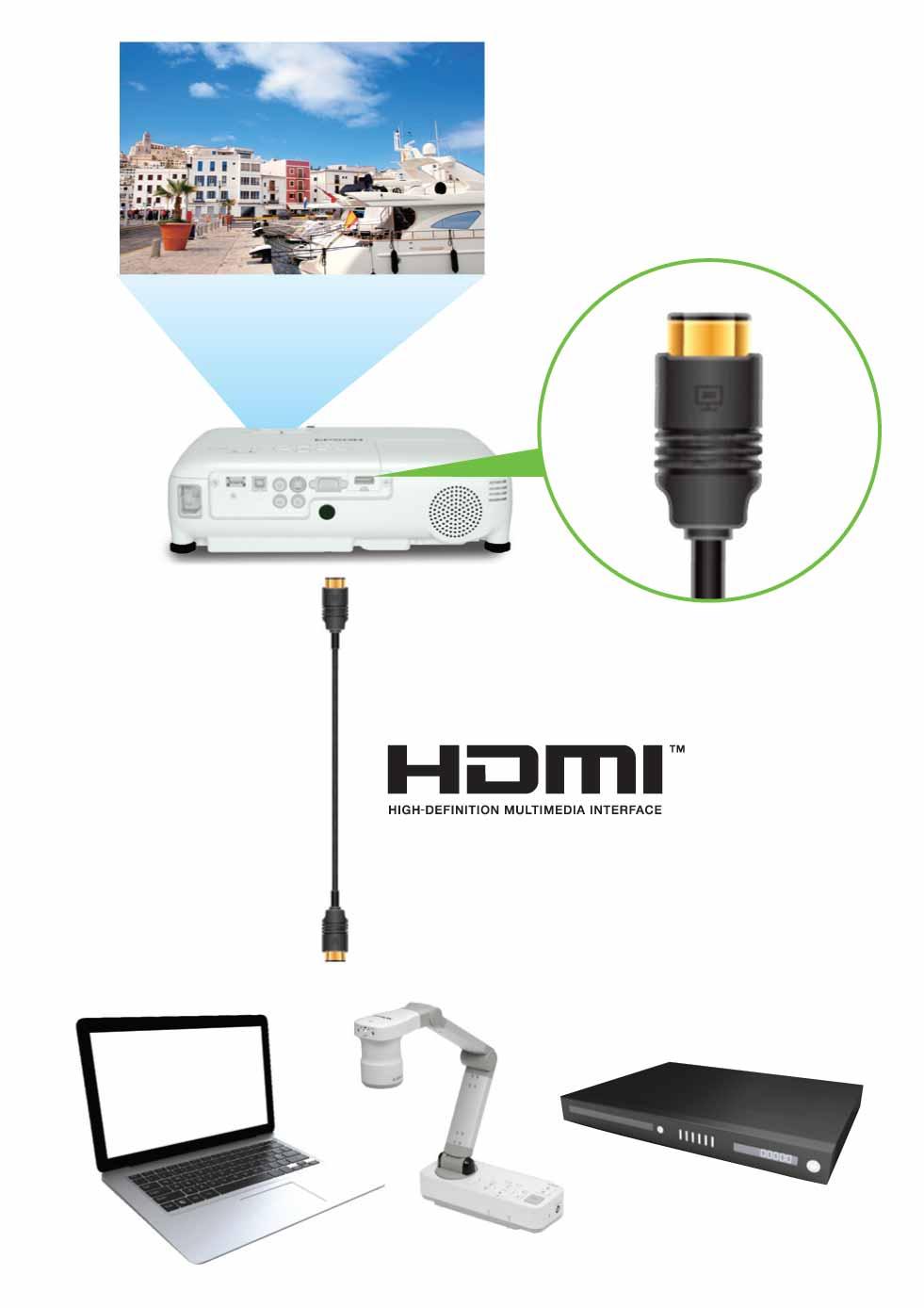 درگاه ورودی HDMI