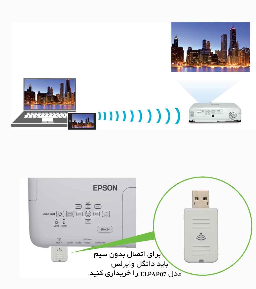 قابلیت اتصال بدون سیم در پروژکتور EB-S18