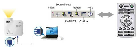 تصویر کنترل کننده مجازی پروژکتور NEC-np-VE281X